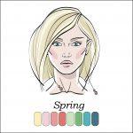 spring skin type